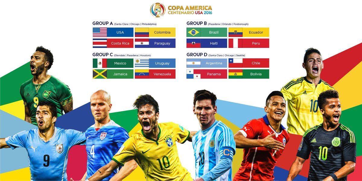 Copa America Calendrier.Copa America Centenario Les Groupes Et Le Calendrier Des